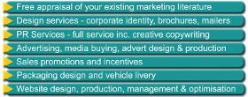 Image Marketing Projects