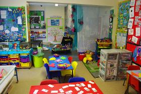 Field House Day Care Nursery Ltd